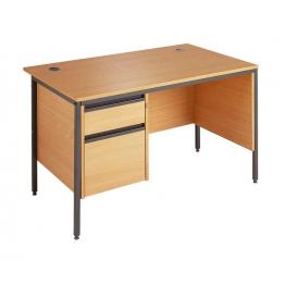 Office Desks - Delivered the Next Working Day